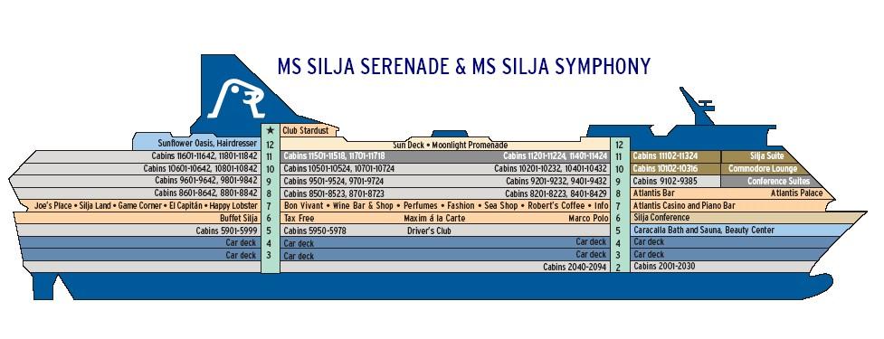 Паром Silja Serenade & Silja Symphony. Схема парома.