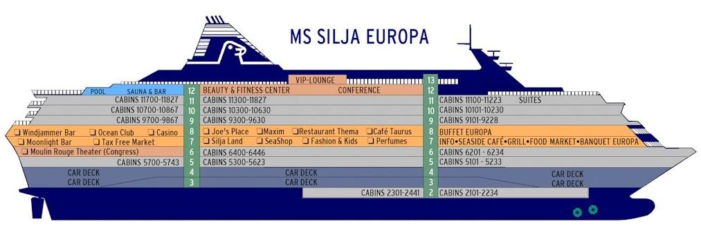 Паром Silja Europa в разрезе. Схема.   / Паромная компания Tallink Silja Oy.  Расписание и цены см на сайте www.NaParome.ru