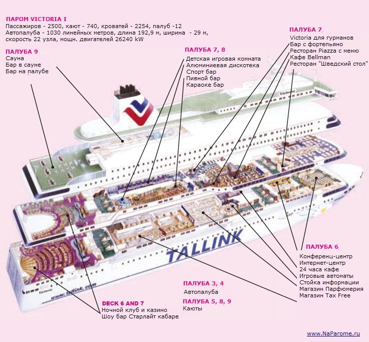 Паром Victoria I компании Tallink