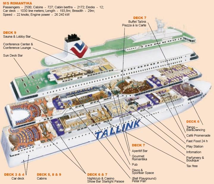 Паром Таллинк Романтика / Tallink Romantika       Паром Таллинк Романтика NaParome Tallink Romantika